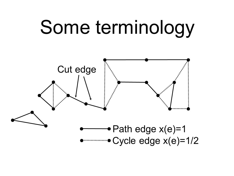 Some terminology Path edge x(e)=1 Cycle edge x(e)=1/2 Cut edge
