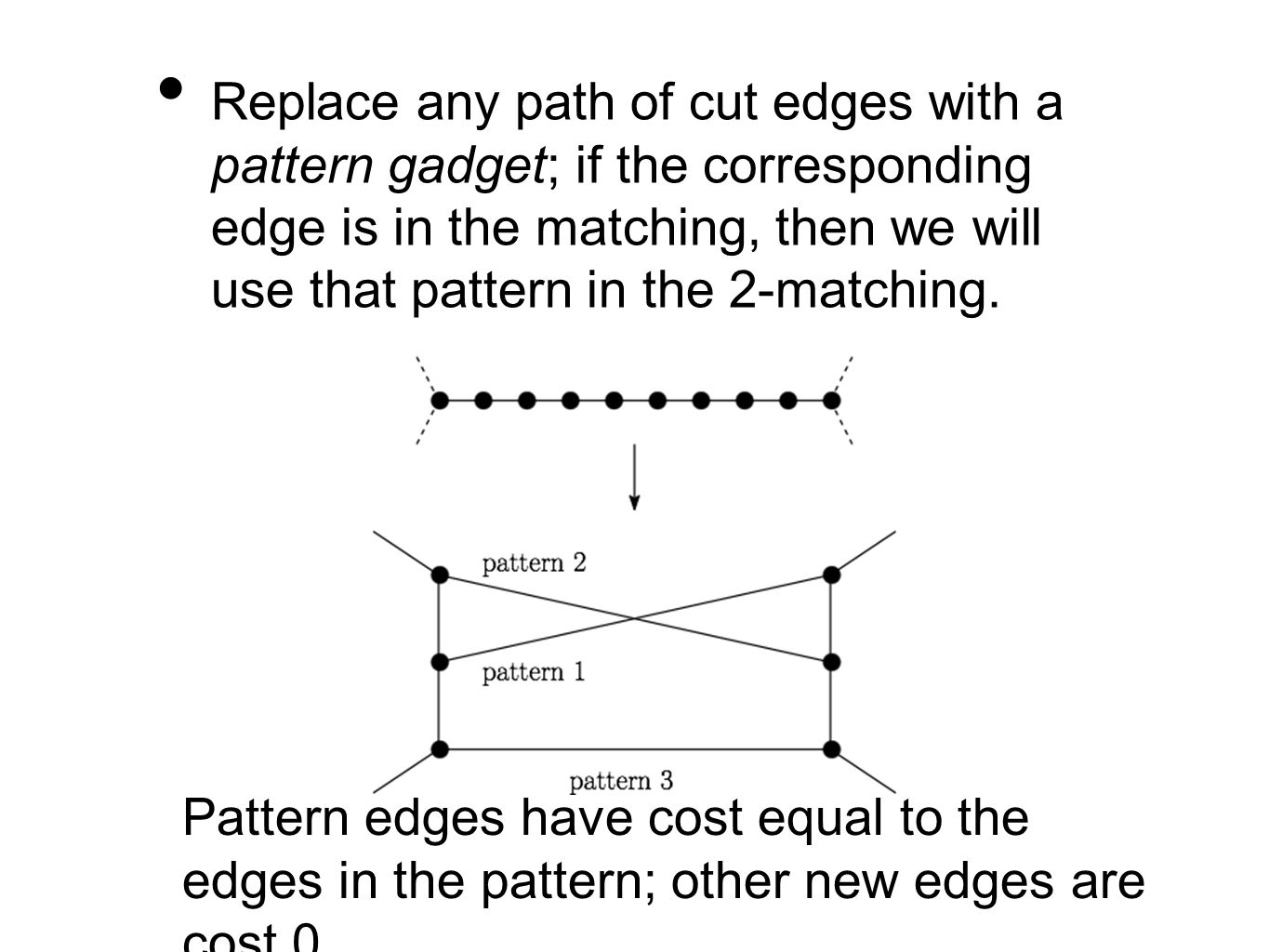 Replace any path of cut edges with a pattern gadget; if the corresponding edge is in the matching, then we will use that pattern in the 2-matching.