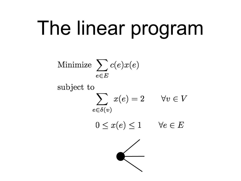 The linear program