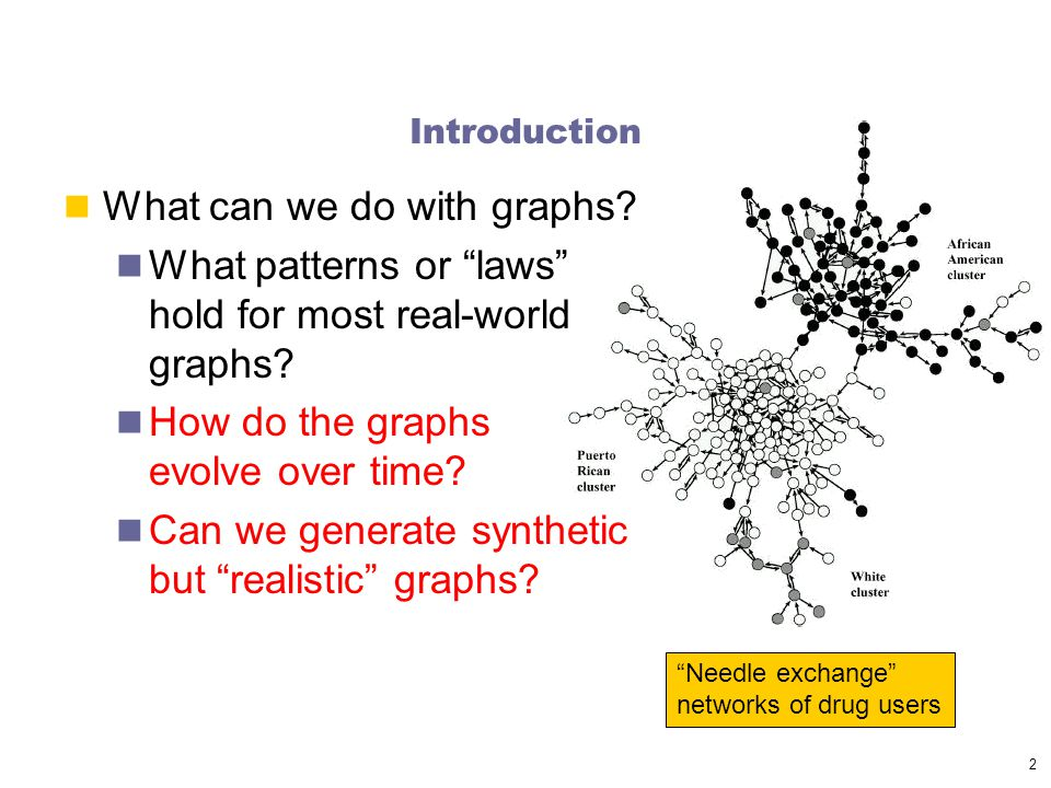 2 Needle exchange networks of drug users Introduction What can we do with graphs.