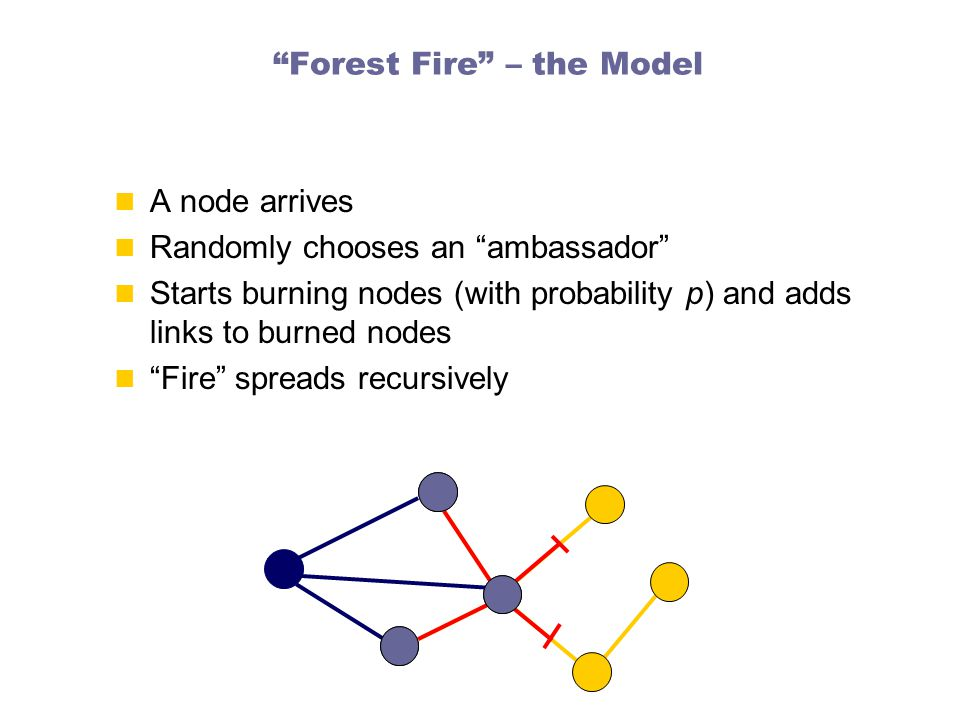 Forest Fire – the Model A node arrives Randomly chooses an ambassador Starts burning nodes (with probability p) and adds links to burned nodes Fire spreads recursively