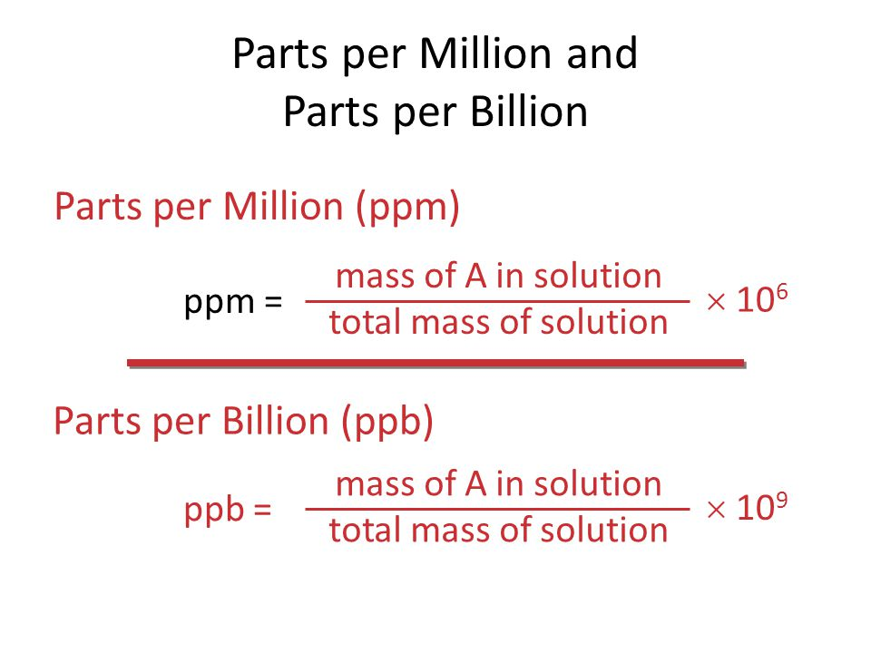 Parts per Million and Parts per Billion ppm = mass of A in solution total mass of solution  10 6 Parts per Million (ppm) Parts per Billion (ppb) ppb