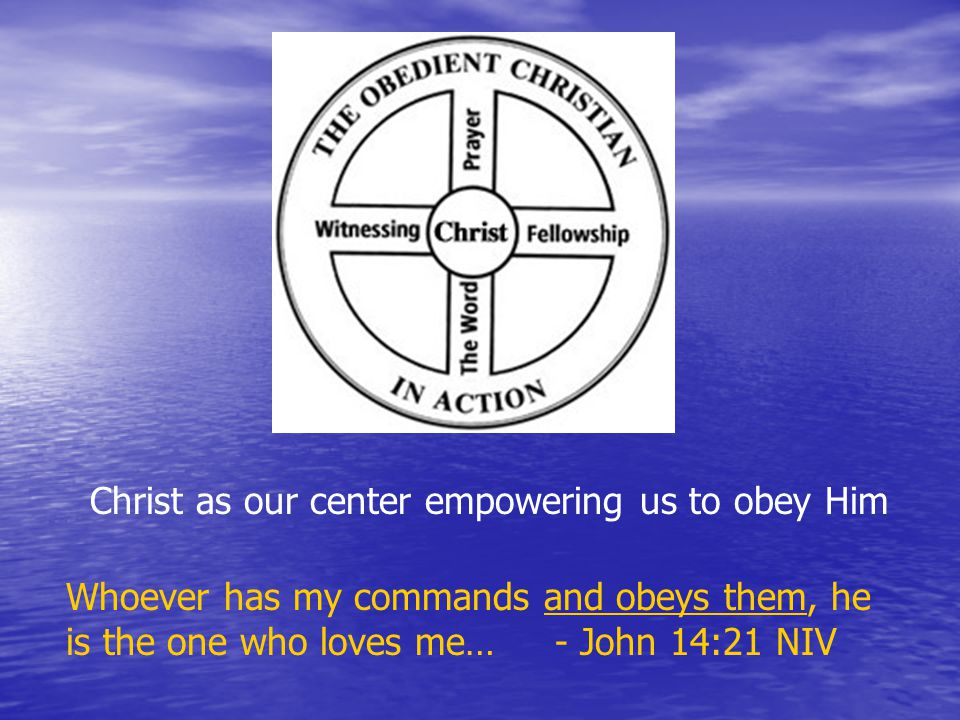 Christ as our center empowering us to obey Him Whoever has my commands and obeys them, he is the one who loves me… - John 14:21 NIV