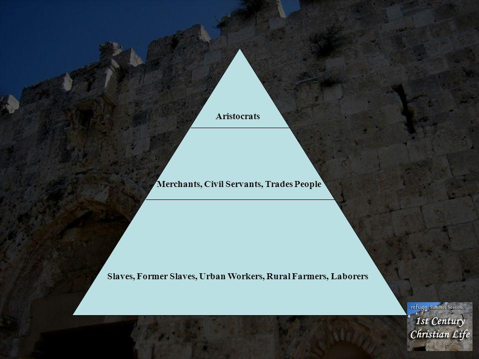 Slaves, Former Slaves, Urban Workers, Rural Farmers, Laborers Merchants, Civil Servants, Trades People Aristocrats