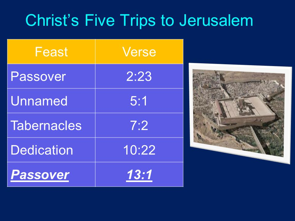 Christ's Five Trips to Jerusalem FeastVerse Passover2:23 Unnamed5:1 Tabernacles7:2 Dedication10:22 Passover13:1