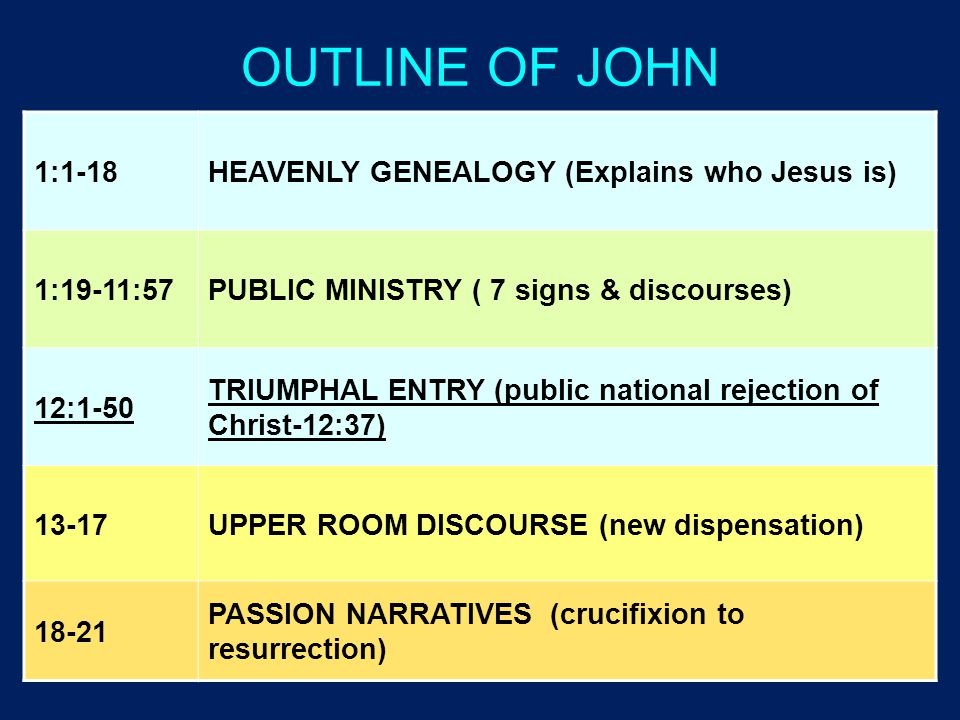 Preview (John 14:8-21) 1.Philip's Question (8) 2.Jesus' Answer (9-21) a.To see Jesus is to see the Father (9) b.Jesus in the Father and the Father in Him (10-11) c.Christ's Disciples to do greater works (12-14) d.Jesus will ask the Father to send the Holy Spirit (15-21)