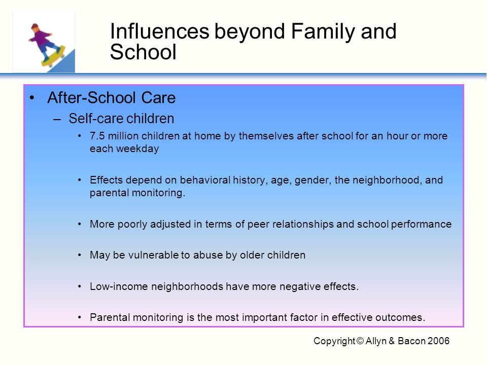 Copyright © Allyn & Bacon 2006 After-School Care –Self-care children 7.5 million children at home by themselves after school for an hour or more each