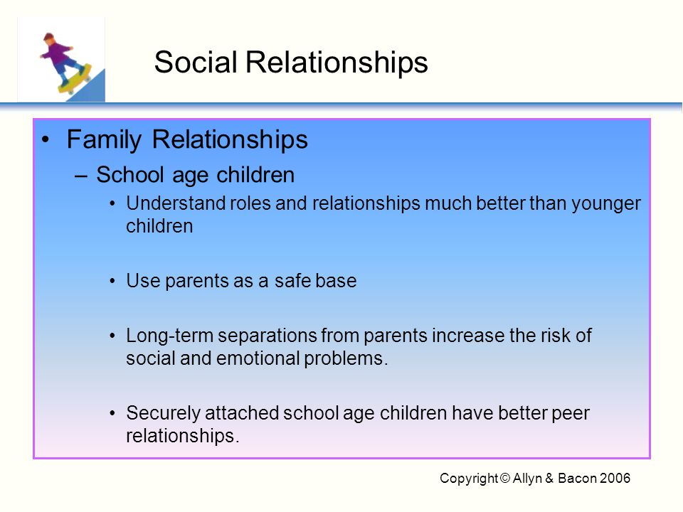Copyright © Allyn & Bacon 2006 Family Relationships –School age children Understand roles and relationships much better than younger children Use pare