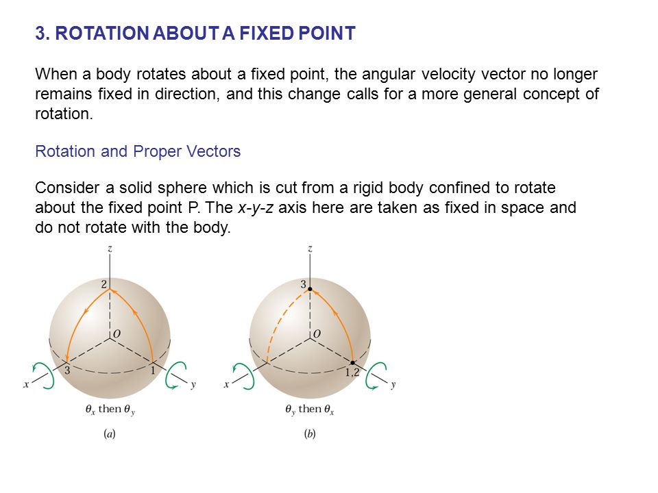 In part (a) of the figure, two successive 90 o rotations of the sphere about, first, the x-axis and second, the y axis result in the motion of a point which is initially on the y-axis in position 1, to positions 2 and 3, successively.