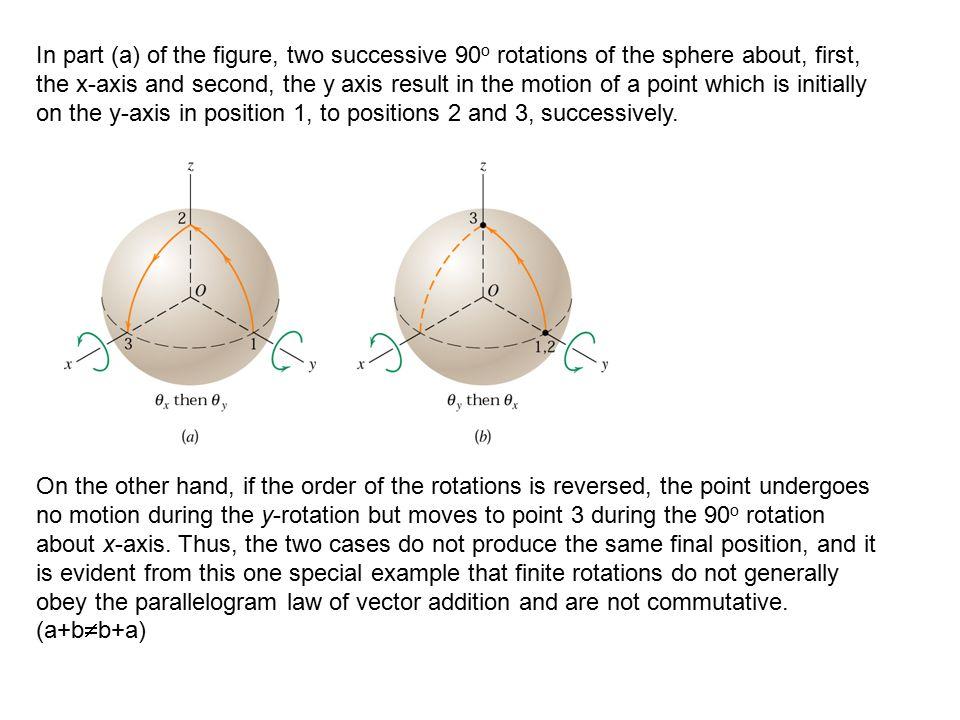 Thus, finite rotations may not be treated as proper vectors.