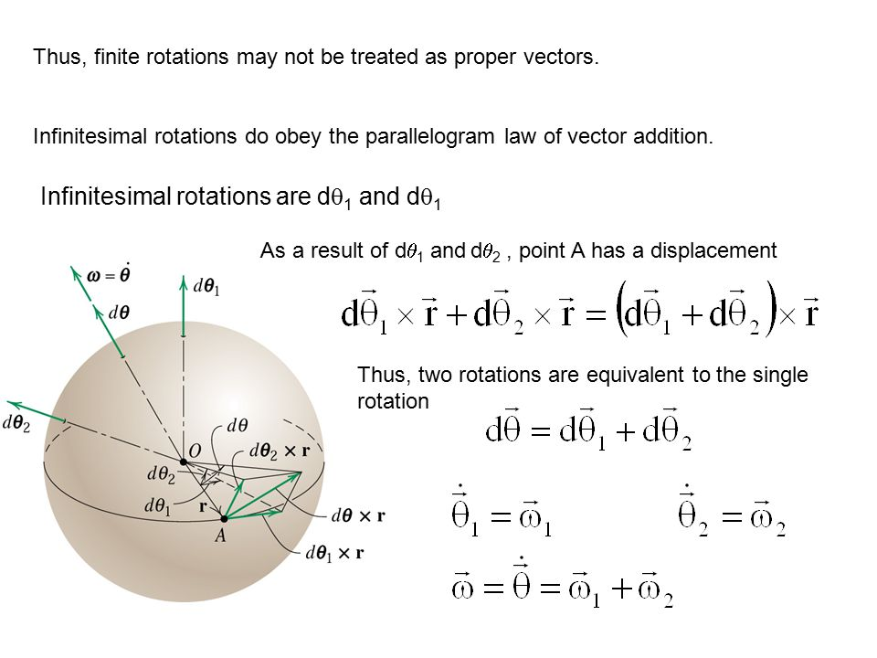 Thus, finite rotations may not be treated as proper vectors. Infinitesimal rotations do obey the parallelogram law of vector addition. Infinitesimal r