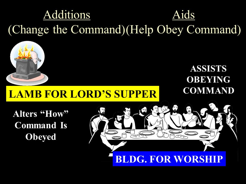 """Additions (Change the Command) Aids (Help Obey Command) LAMB FOR LORD'S SUPPER BLDG. FOR WORSHIP Alters """"How"""" Command Is Obeyed ASSISTS OBEYING COMMAN"""