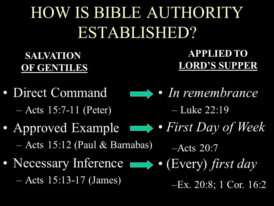 HOW IS BIBLE AUTHORITY ESTABLISHED? Direct Command –Acts 15:7-11 (Peter) Approved Example –Acts 15:12 (Paul & Barnabas) Necessary Inference –Acts 15:1