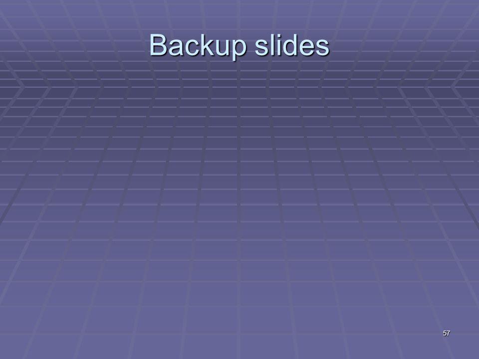 Backup slides 57