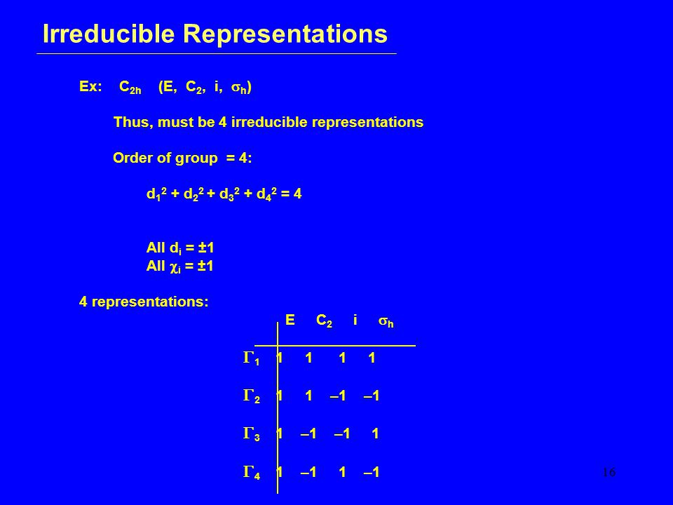 16 Irreducible Representations Ex: C 2h (E, C 2, i,  h ) Thus, must be 4 irreducible representations Order of group = 4: d 1 2 + d 2 2 + d 3 2 + d 4