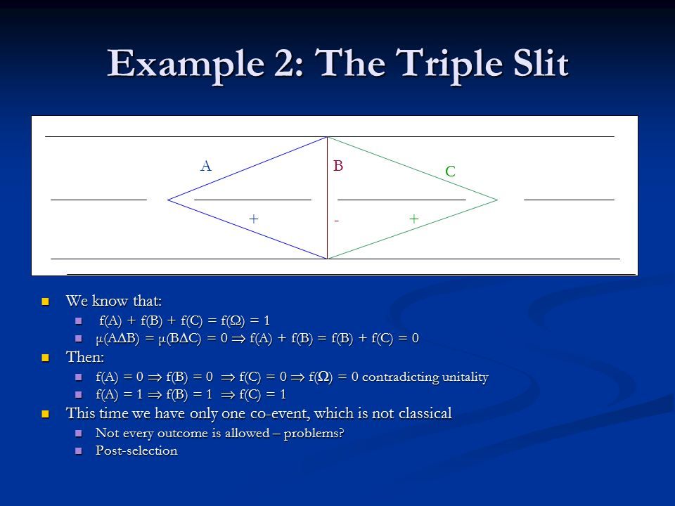 Example 2: The Triple Slit +-+ AB We know that: f(A) + f(B) + f(C) = f(Ω) = 1 μ(A∆B) = μ(B∆C) = 0 Þ f(A) + f(B) = f(B) + f(C) = 0 Then: f(A) = 0 Þ f(B) = 0 Þ f(C) = 0 Þ f( W ) = 0 contradicting unitality f(A) = 1 Þ f(B) = 1 Þ f(C) = 1 This time we have only one co-event, which is not classical Not every outcome is allowed – problems.