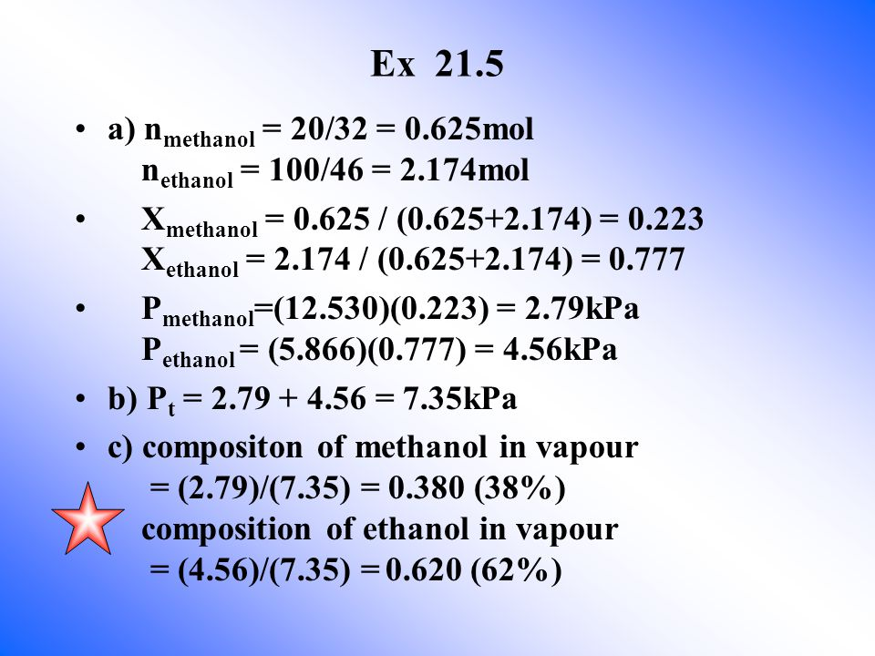 Ex 21.5 a) n methanol = 20/32 = 0.625mol n ethanol = 100/46 = 2.174mol X methanol = 0.625 / (0.625+2.174) = 0.223 X ethanol = 2.174 / (0.625+2.174) = 0.777 P methanol =(12.530)(0.223) = 2.79kPa P ethanol = (5.866)(0.777) = 4.56kPa b) P t = 2.79 + 4.56 = 7.35kPa c) compositon of methanol in vapour = (2.79)/(7.35) = 0.380 (38%) composition of ethanol in vapour = (4.56)/(7.35) = 0.620 (62%)