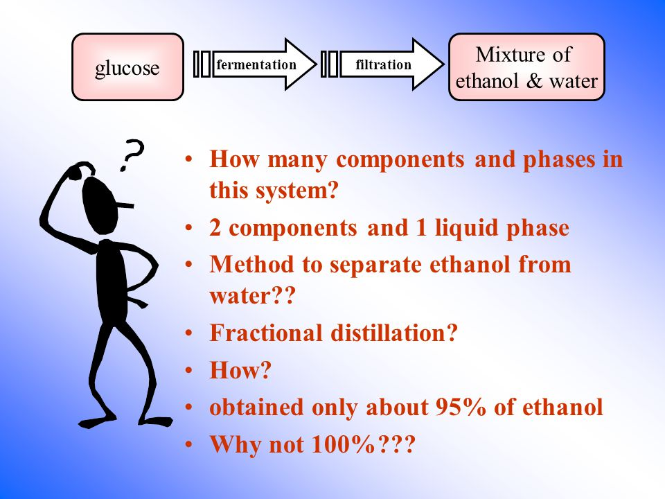 The vapour pressure would be lower and the boiling point would be higher compared with ideal behaviour