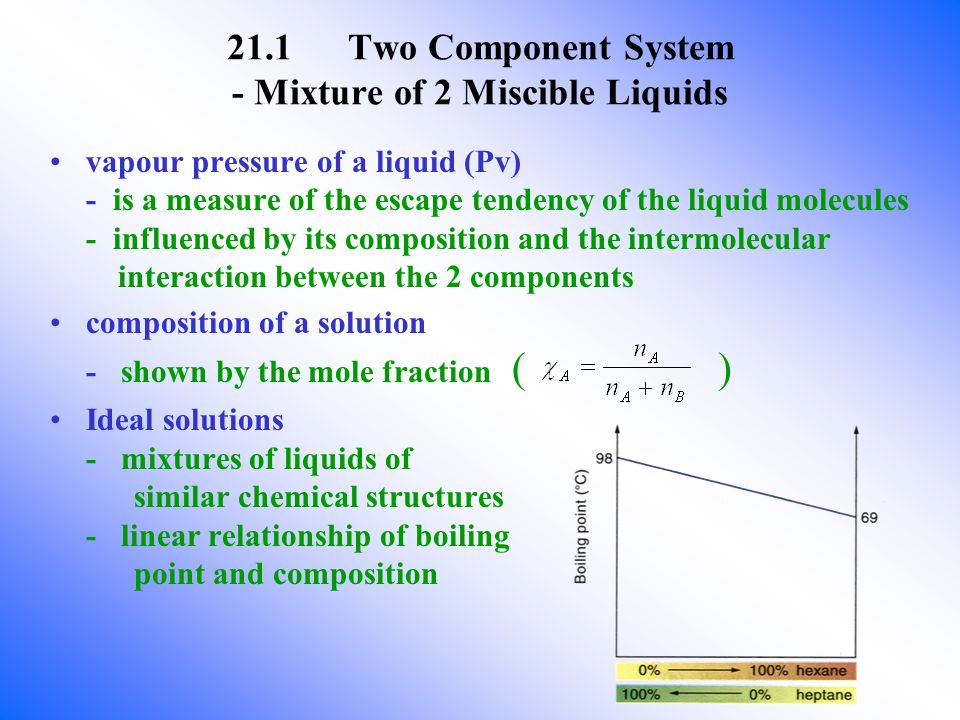 non-ideal solutions?.