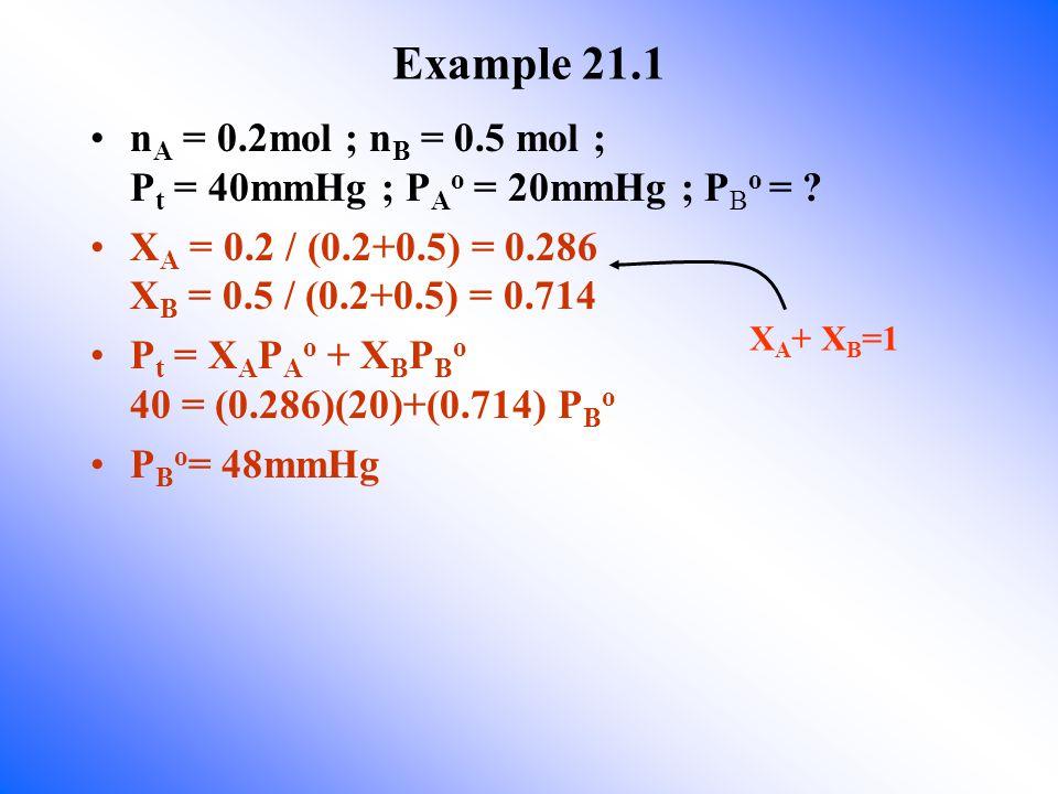 Example 21.1 n A = 0.2mol ; n B = 0.5 mol ; P t = 40mmHg ; P A o = 20mmHg ; P B o = .