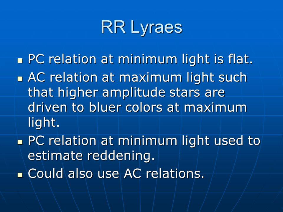 RR Lyraes PC relation at minimum light is flat.PC relation at minimum light is flat.