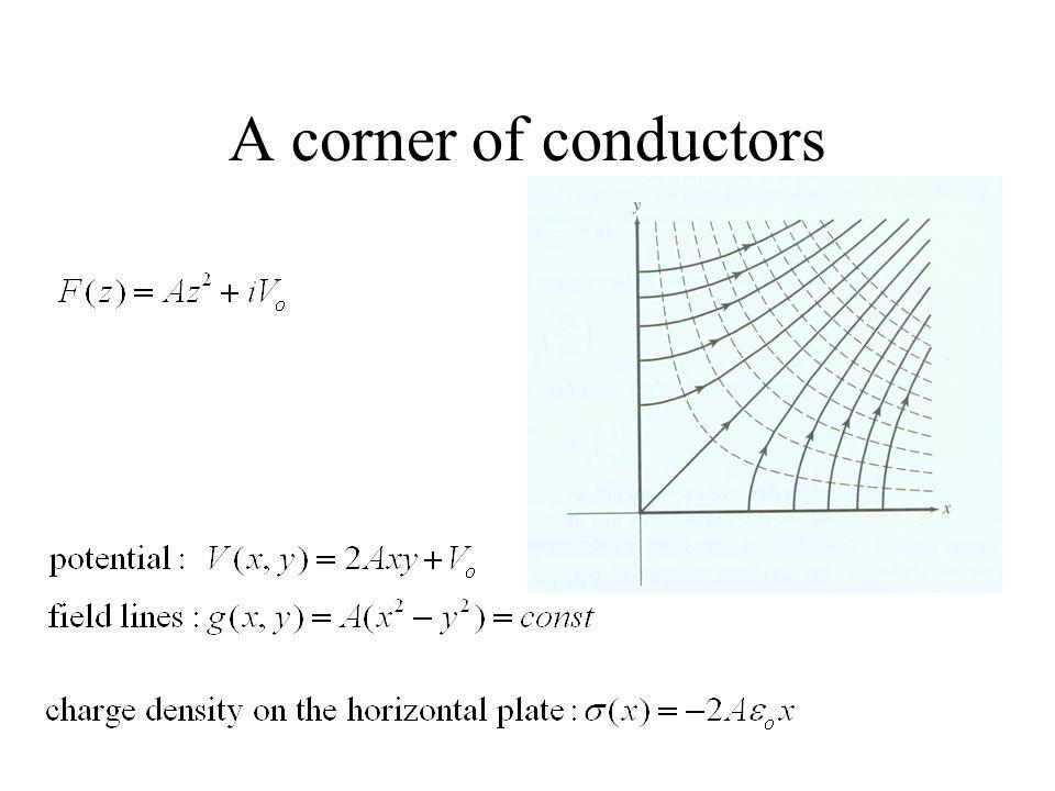 A corner of conductors