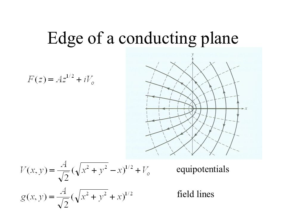 Edge of a conducting plane equipotentials field lines