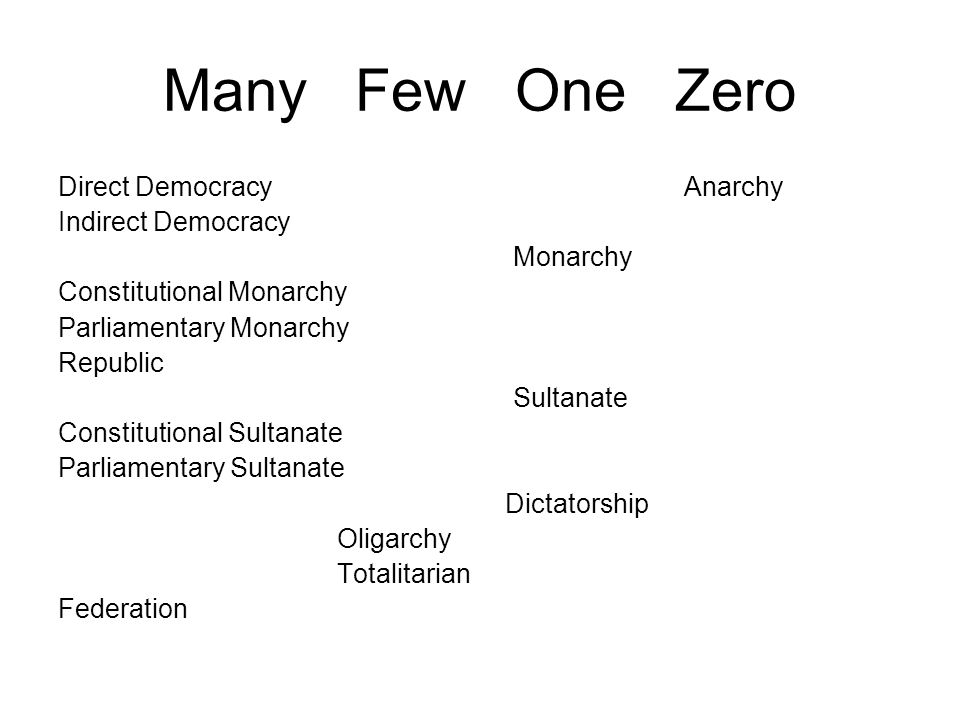 Many Few One Zero Direct Democracy Anarchy Indirect Democracy Monarchy Constitutional Monarchy Parliamentary Monarchy Republic Sultanate Constitutiona