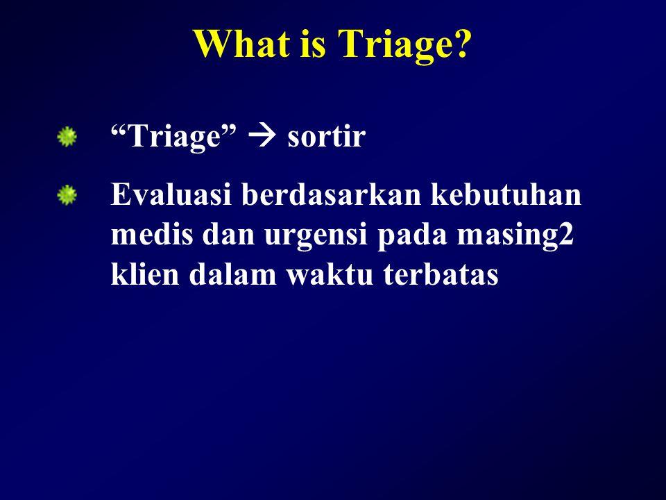 """What is Triage? """"Triage""""  sortir Evaluasi berdasarkan kebutuhan medis dan urgensi pada masing2 klien dalam waktu terbatas"""