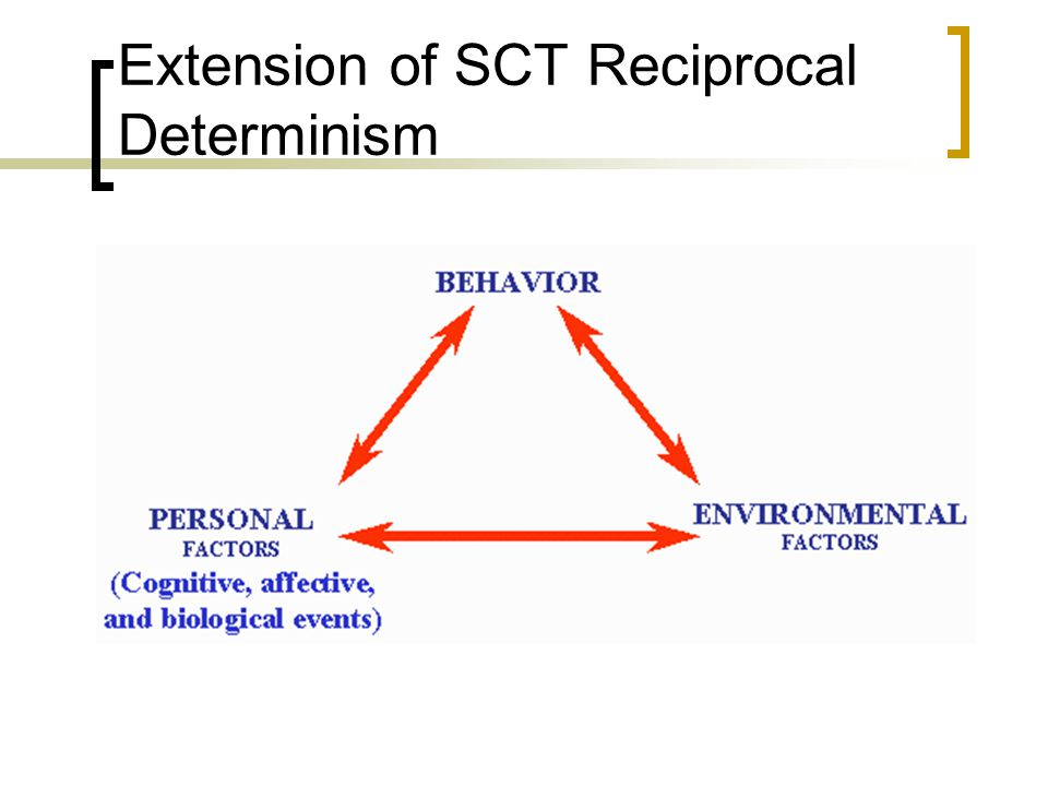 Extension of SCT Reciprocal Determinism