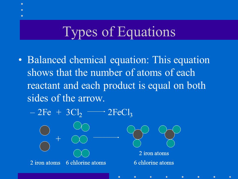 Types of Equations Balanced chemical equation: This equation shows that the number of atoms of each reactant and each product is equal on both sides of the arrow.