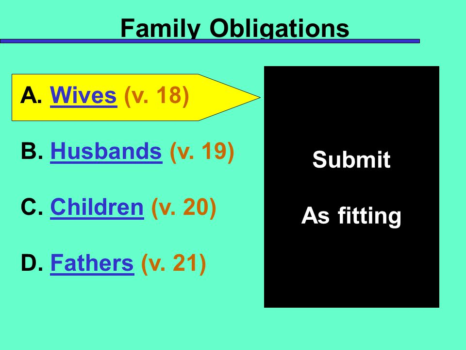 Family Obligations A. Wives (v. 18) B. Husbands (v.