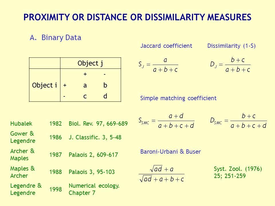 PROXIMITY OR DISTANCE OR DISSIMILARITY MEASURES Hubalek1982Biol. Rev. 97, 669-689 Gower & Legendre 1986J. Classific. 3, 5-48 Archer & Maples 1987Palao