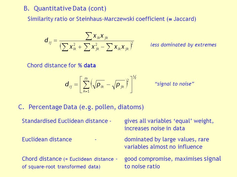 """B. Quantitative Data (cont) Similarity ratio or Steinhaus-Marczewski coefficient (  Jaccard) less dominated by extremes Chord distance for % data """"si"""