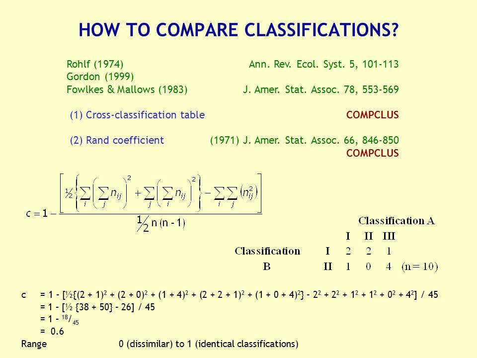 Rohlf (1974) Ann. Rev. Ecol. Syst. 5, 101-113 Gordon (1999) Fowlkes & Mallows (1983)J. Amer. Stat. Assoc. 78, 553-569 (1) Cross-classification tableCO