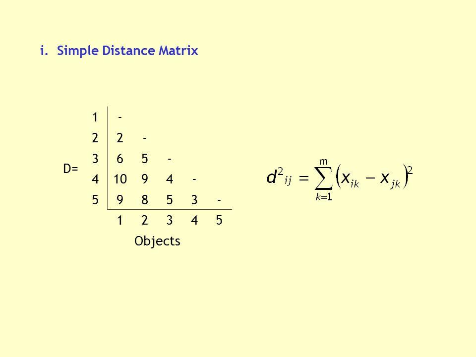 i. Simple Distance Matrix D= 1- 22- 365- 41094- 59853- 12345 Objects