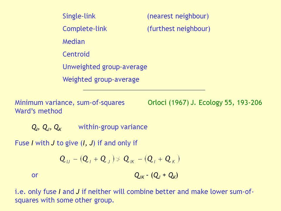 Single-link(nearest neighbour) Complete-link(furthest neighbour) Median Centroid Unweighted group-average Weighted group-average Minimum variance, sum