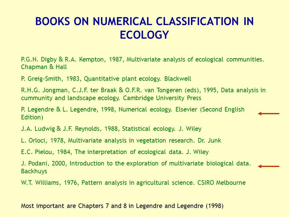 P.G.N. Digby & R.A. Kempton, 1987, Multivariate analysis of ecological communities. Chapman & Hall P. Greig-Smith, 1983, Quantitative plant ecology. B