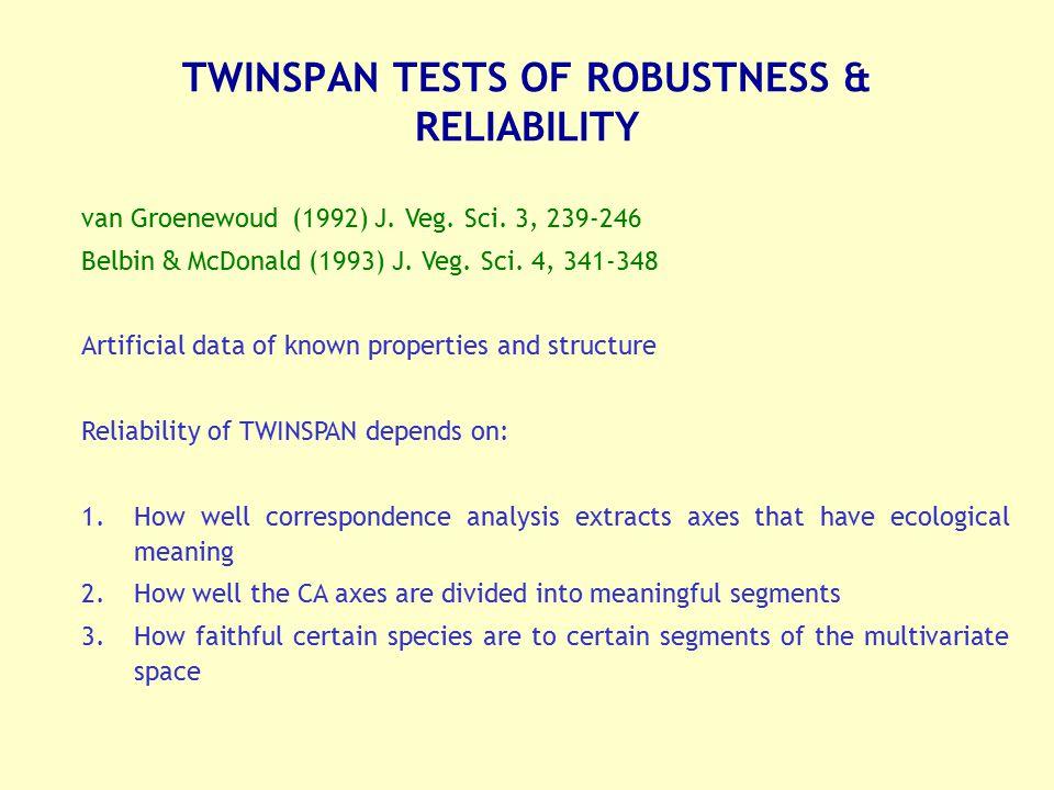 van Groenewoud(1992) J. Veg. Sci. 3, 239-246 Belbin & McDonald (1993) J. Veg. Sci. 4, 341-348 Artificial data of known properties and structure Reliab