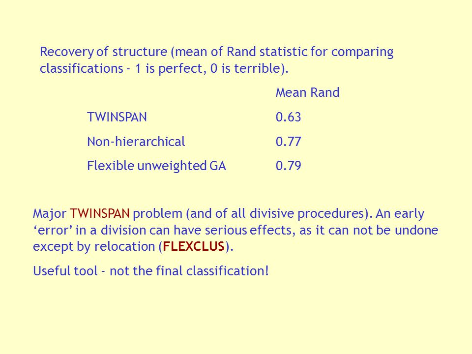 Recovery of structure (mean of Rand statistic for comparing classifications - 1 is perfect, 0 is terrible). Mean Rand TWINSPAN0.63 Non-hierarchical0.7