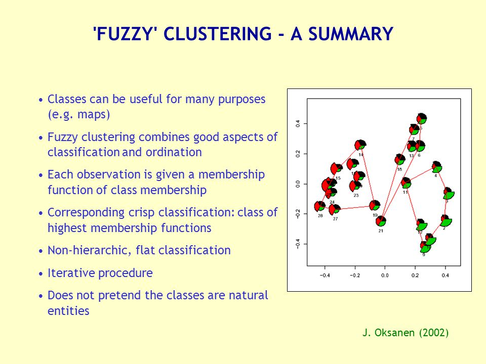 'FUZZY' CLUSTERING - A SUMMARY Classes can be useful for many purposes (e.g. maps) Fuzzy clustering combines good aspects of classification and ordina