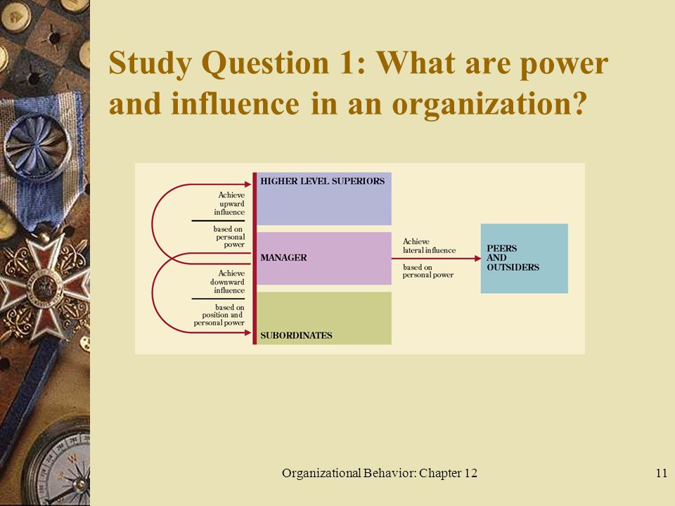 Organizational Behavior: Chapter 1211 Study Question 1: What are power and influence in an organization?
