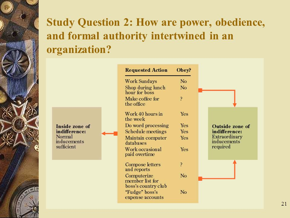 Organizational Behavior: Chapter 1221 Study Question 2: How are power, obedience, and formal authority intertwined in an organization