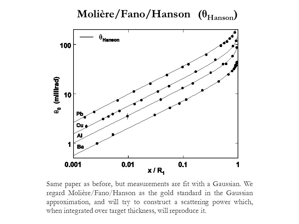 Same paper as before, but measurements are fit with a Gaussian. We regard Molière/Fano/Hanson as the gold standard in the Gaussian approximation, and