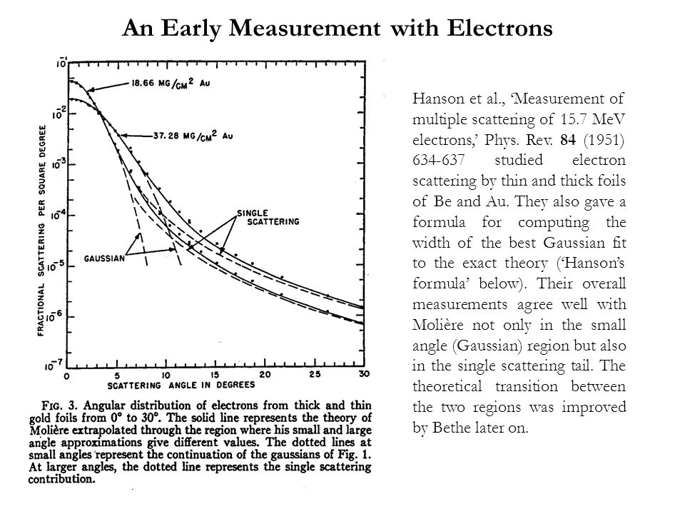 Hanson et al., 'Measurement of multiple scattering of 15.7 MeV electrons,' Phys. Rev. 84 (1951) 634-637 studied electron scattering by thin and thick