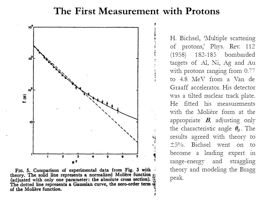 place H. Bichsel, 'Multiple scattering of protons,' Phys. Rev. 112 (1958) 182-185 bombarded targets of Al, Ni, Ag and Au with protons ranging from 0.7