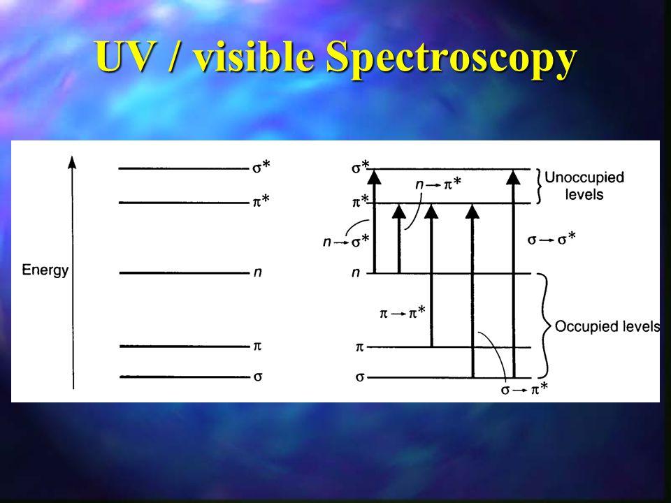 UV / visible Spectroscopy
