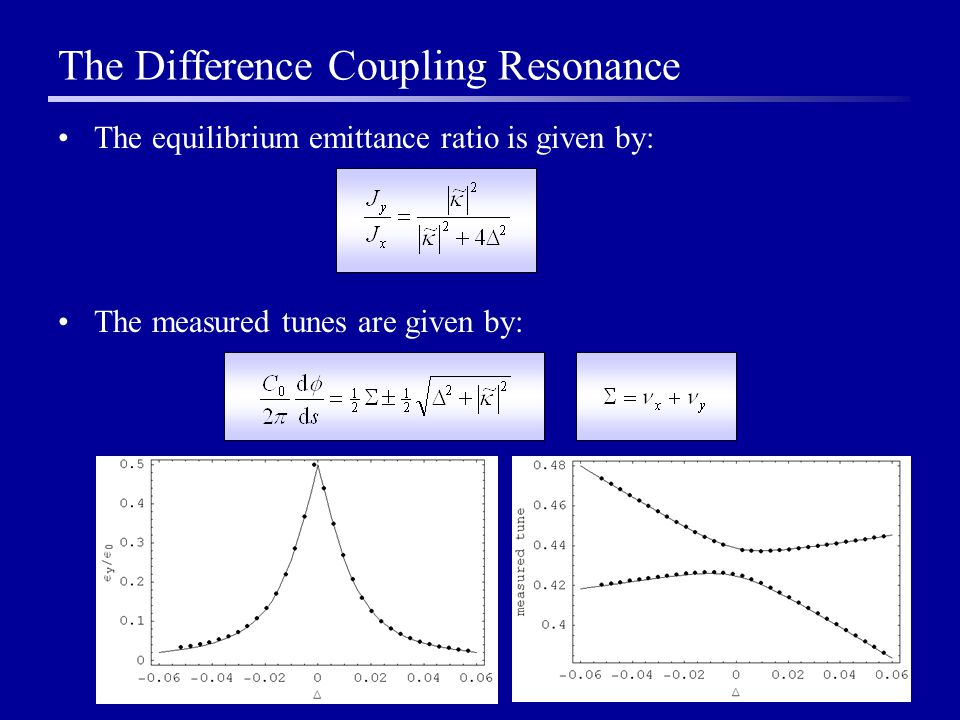 43 The Difference Coupling Resonance The equilibrium emittance ratio is given by: The measured tunes are given by: