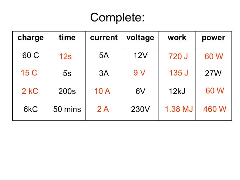 Answers: chargetimecurrentvoltageworkpower 60 C 5A12V 5s3A27W 200s6V12kJ 6kC50 mins230V Complete: 12s720 J60 W 135 J9 V15 C 2 kC10 A 60 W 2 A1.38 MJ460 W