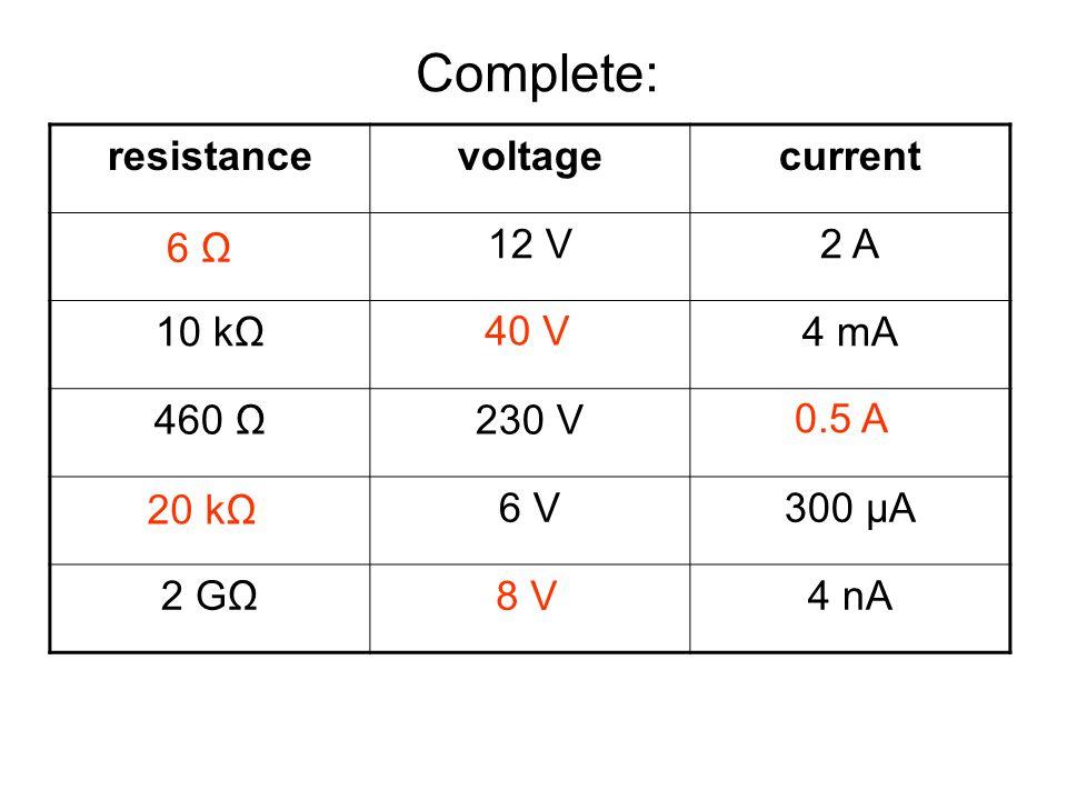 Answers: resistancevoltagecurrent 12 V2 A 10 kΩ4 mA 460 Ω230 V 6 V300 μA 2 GΩ4 nA Complete: 6 Ω 40 V 0.5 A 20 kΩ 8 V